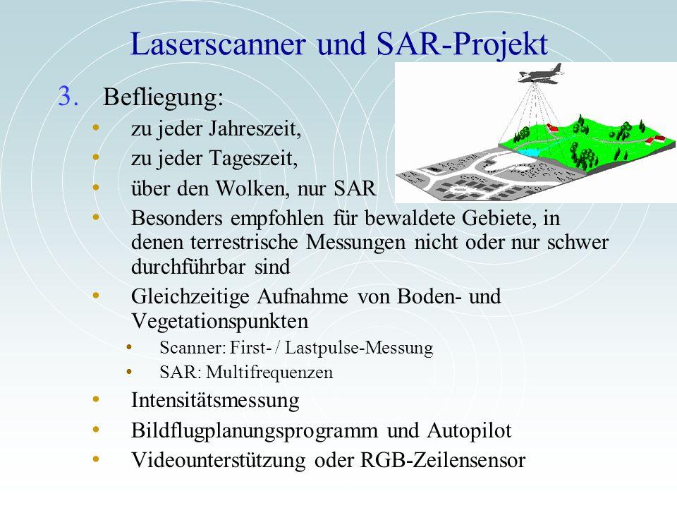 Laserscanner und SAR-Projekt 3. Befliegung: zu jeder Jahreszeit, zu jeder Tageszeit, über den Wolken, nur SAR Besonders empfohlen für bewaldete Gebiet