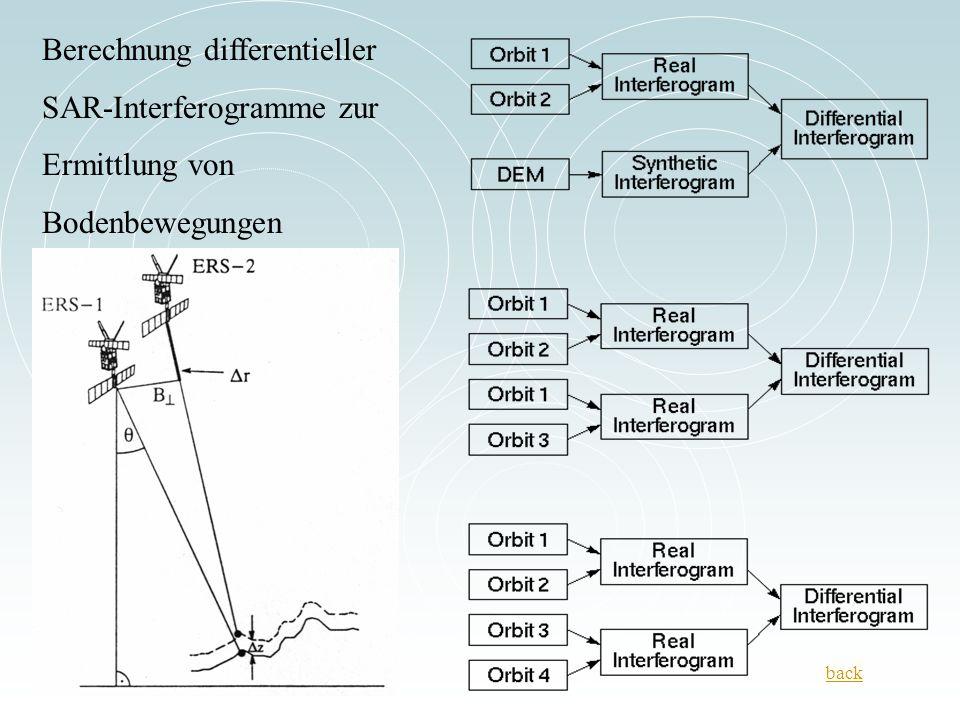 Berechnung differentieller SAR-Interferogramme zur Ermittlung von Bodenbewegungen back