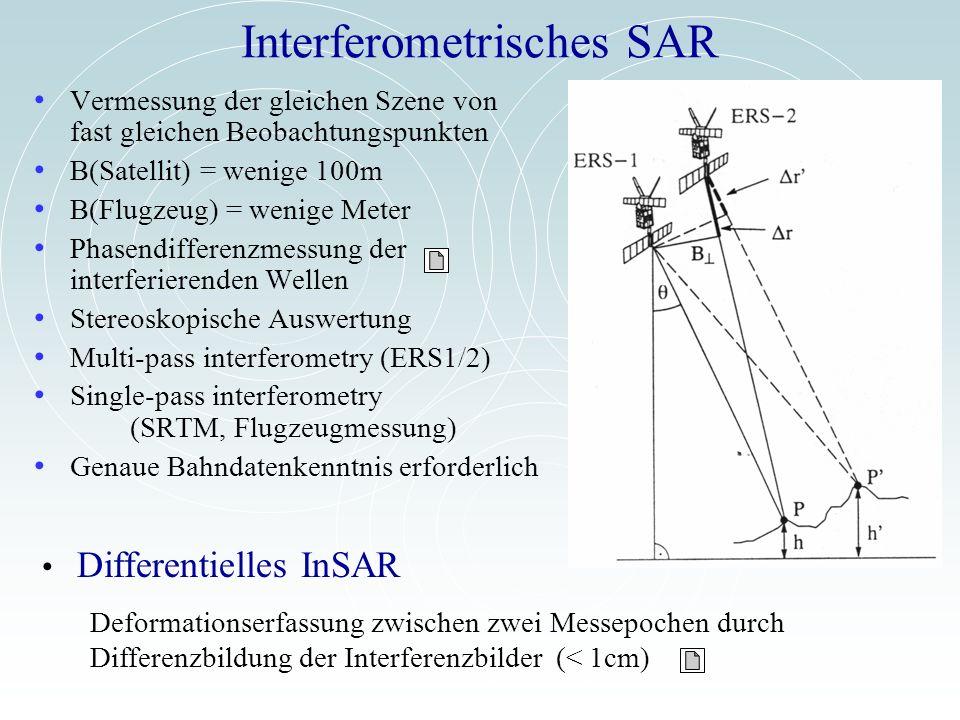 Interferometrisches SAR Vermessung der gleichen Szene von fast gleichen Beobachtungspunkten B(Satellit) = wenige 100m B(Flugzeug) = wenige Meter Phase