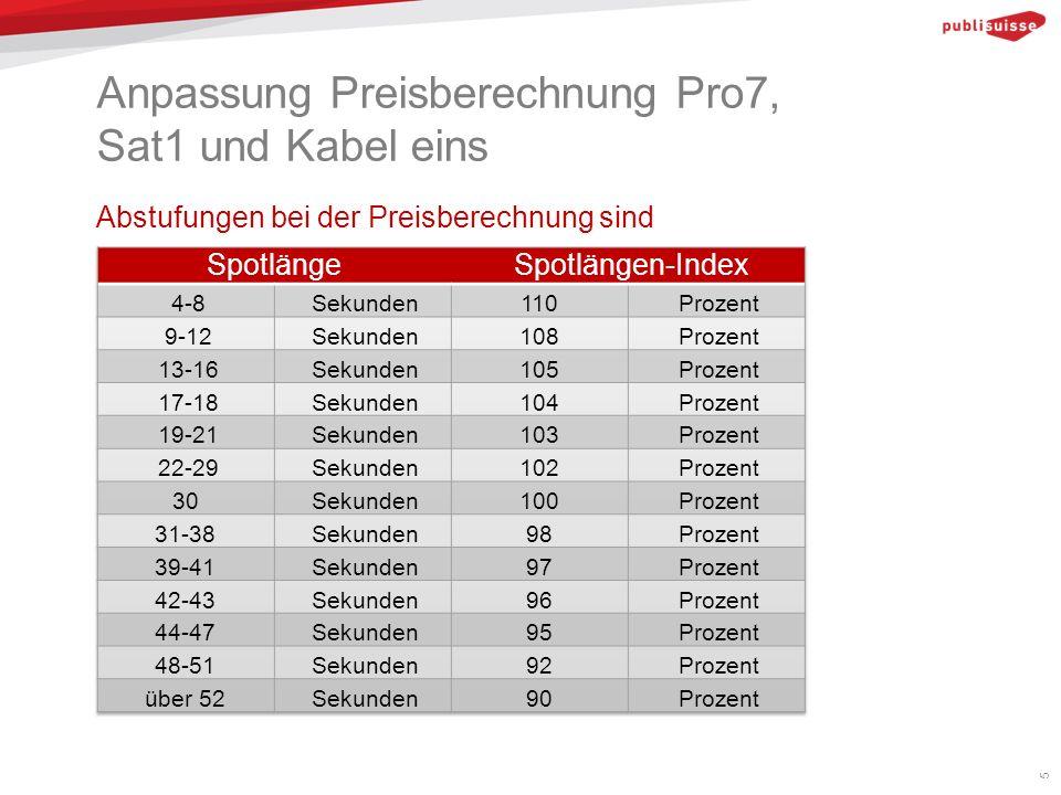 Anpassung Preisberechnung Pro7, Sat1 und Kabel eins Abstufungen bei der Preisberechnung sind 5