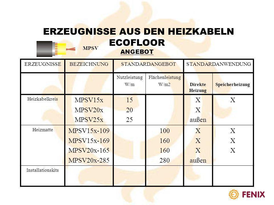ERZEUGNISSE AUS DEN HEIZKABELN ECOFLOOR ANGEBOT P1P ERZEUGNISSEBEZEICHNUNGSTANDARDANGEBOTSTANDARDANWENDUNG Nutzleistung W/m Flächenleistung W/m2Direkt