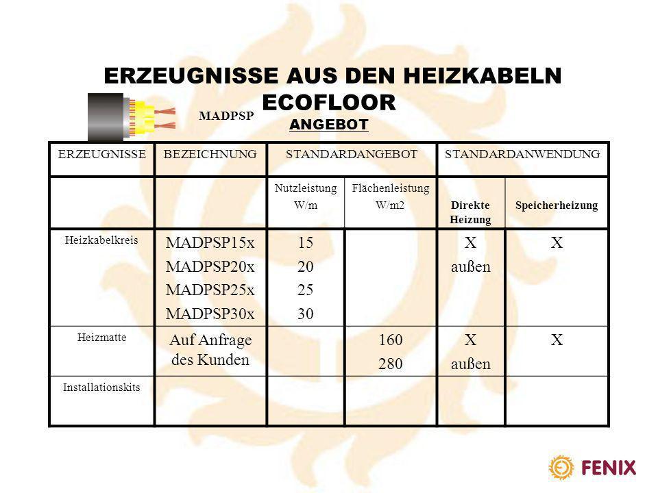 ERZEUGNISSE AUS DEN HEIZKABELN ECOFLOOR ANGEBOT MPSV ERZEUGNISSEBEZEICHNUNGSTANDARDANGEBOTSTANDARDANWENDUNG Nutzleistung W/m Flächenleistung W/m2Direk
