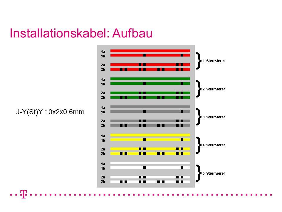 Installationskabel: Aufbau J-Y(St)Y 10x2x0,6mm