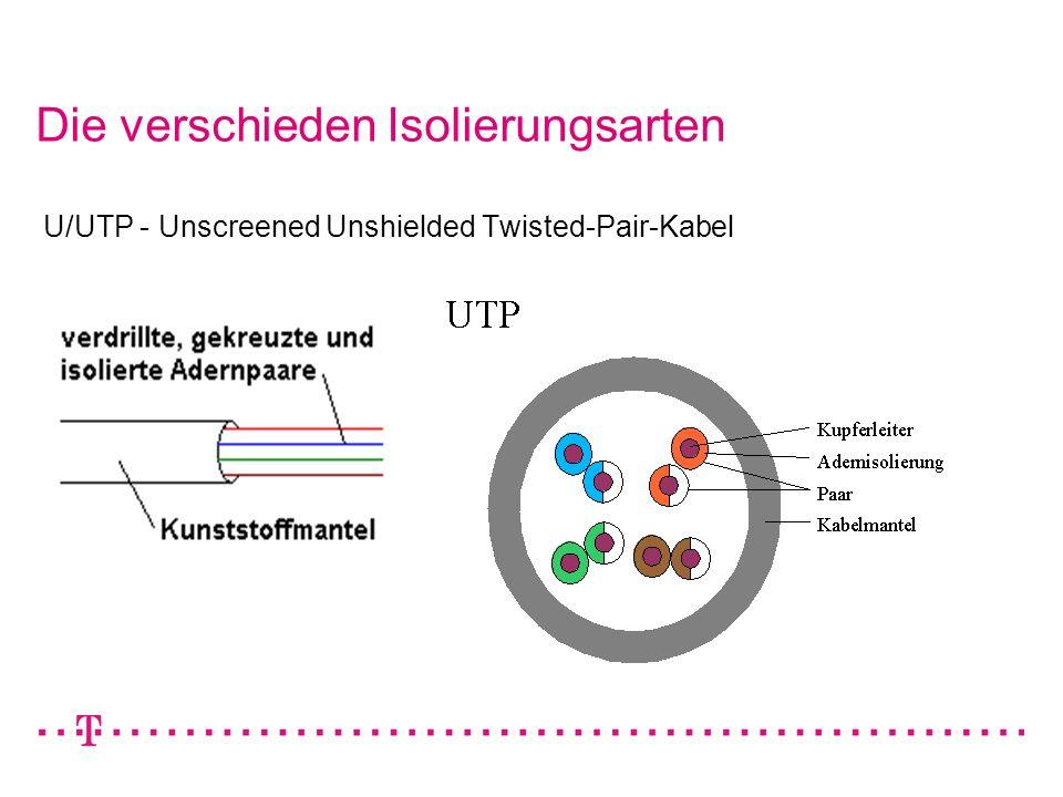 Die verschieden Isolierungsarten U/UTP - Unscreened Unshielded Twisted-Pair-Kabel