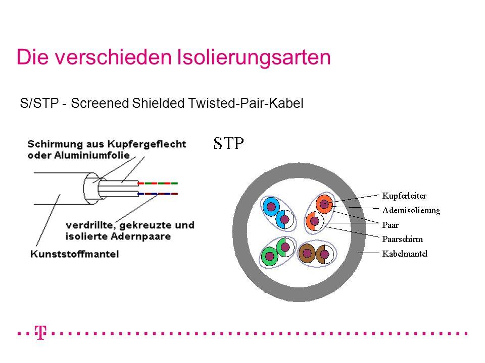 Die verschieden Isolierungsarten S/STP - Screened Shielded Twisted-Pair-Kabel
