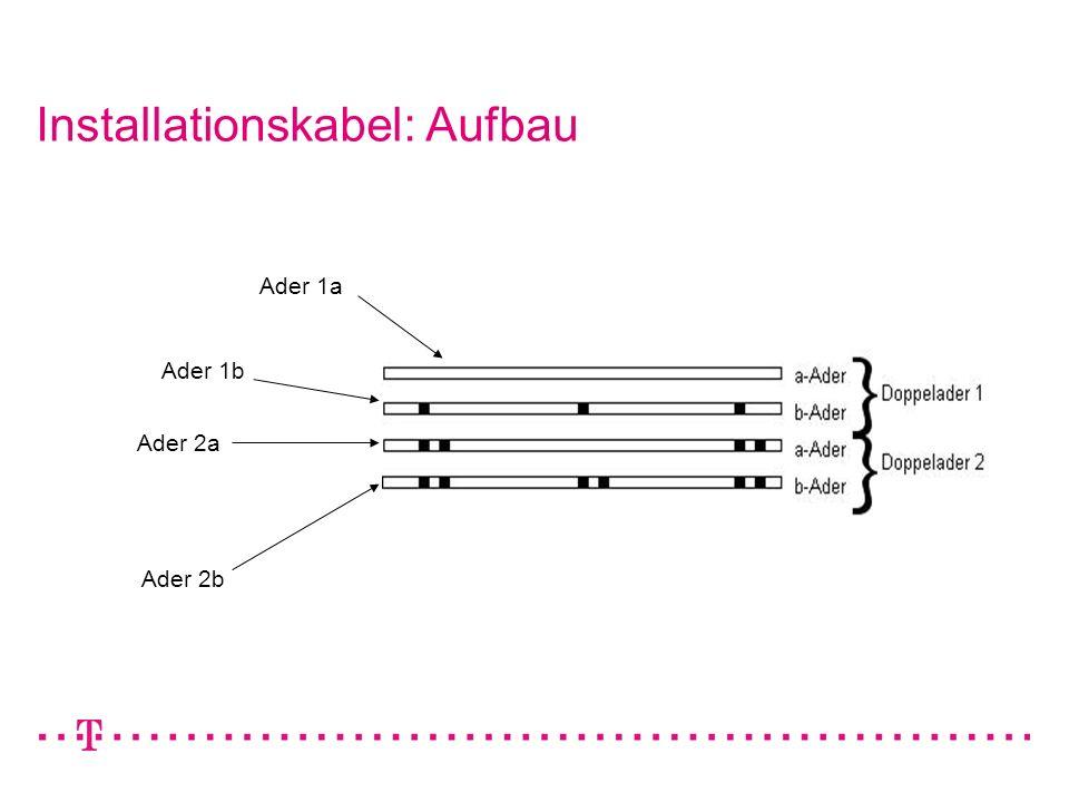 Installationskabel: Aufbau Ader 1a Ader 1b Ader 2a Ader 2b