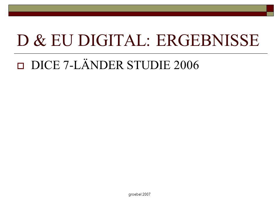 groebel 2007 D & EU DIGITAL: ERGEBNISSE DICE 7-LÄNDER STUDIE 2006