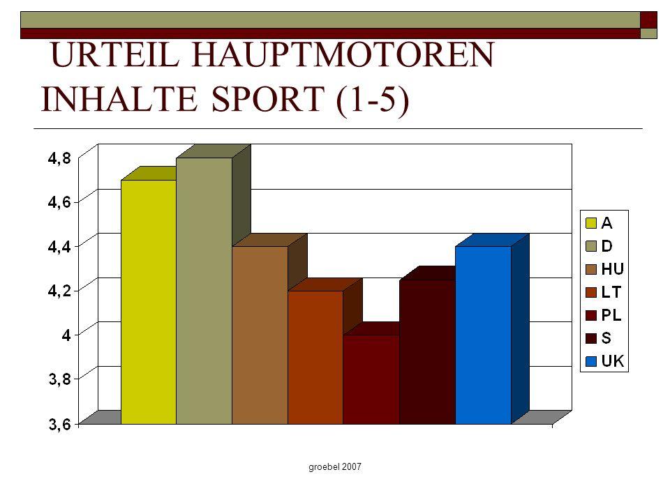 groebel 2007 URTEIL HAUPTMOTOREN INHALTE SPORT (1-5)