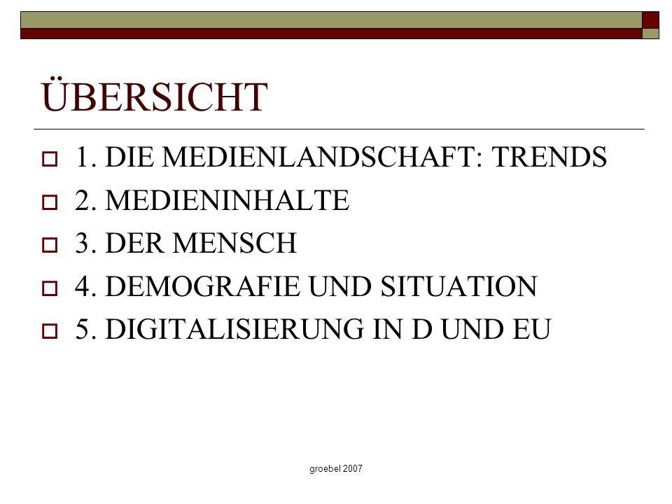 groebel 2007 ÜBERSICHT 1. DIE MEDIENLANDSCHAFT: TRENDS 2. MEDIENINHALTE 3. DER MENSCH 4. DEMOGRAFIE UND SITUATION 5. DIGITALISIERUNG IN D UND EU