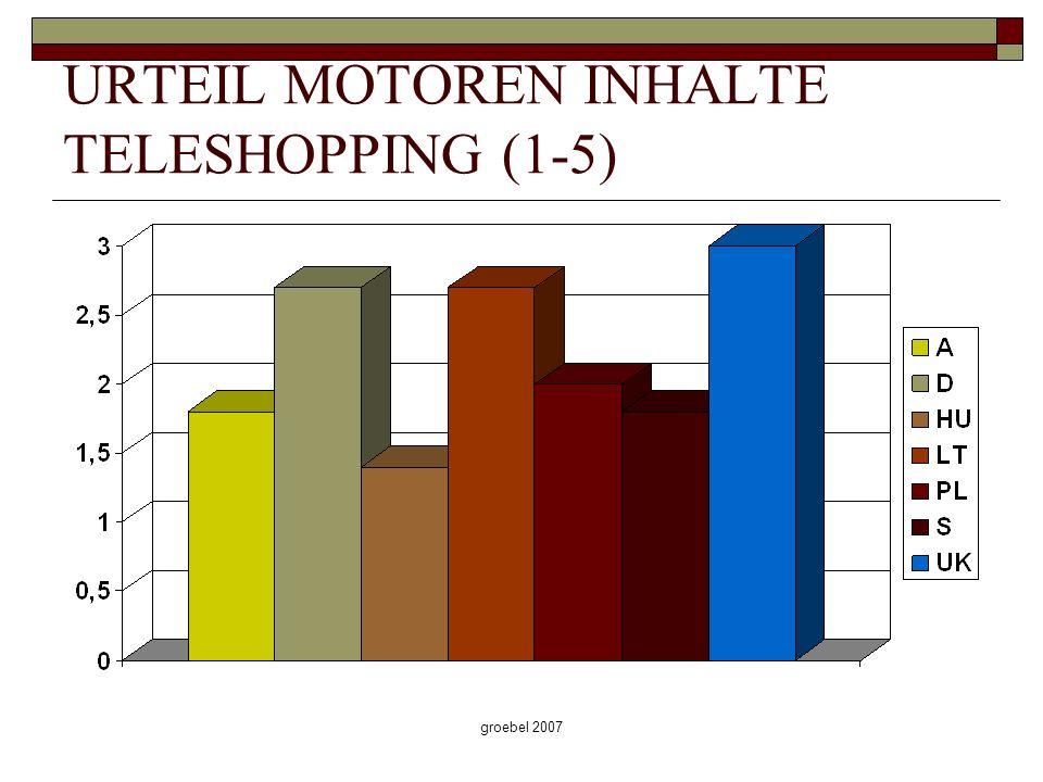 groebel 2007 URTEIL MOTOREN INHALTE TELESHOPPING (1-5)