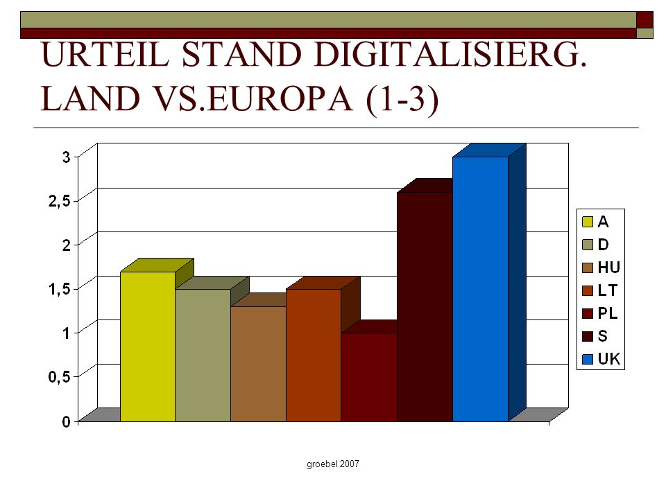groebel 2007 URTEIL STAND DIGITALISIERG. LAND VS.EUROPA (1-3)