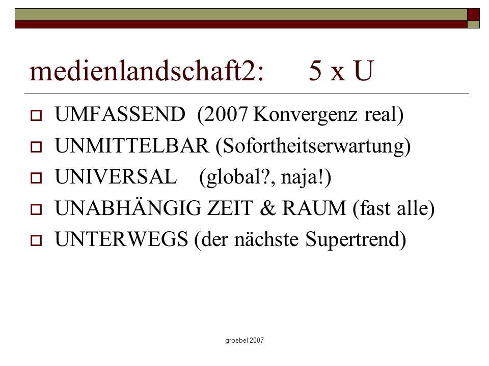 groebel 2007 medienlandschaft2: 5 x U UMFASSEND (2007 Konvergenz real) UNMITTELBAR (Sofortheitserwartung) UNIVERSAL (global?, naja!) UNABHÄNGIG ZEIT &