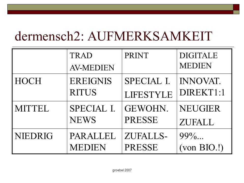 groebel 2007 dermensch2: AUFMERKSAMKEIT TRAD AV-MEDIEN PRINTDIGITALE MEDIEN HOCHEREIGNIS RITUS SPECIAL I. LIFESTYLE INNOVAT. DIREKT1:1 MITTELSPECIAL I