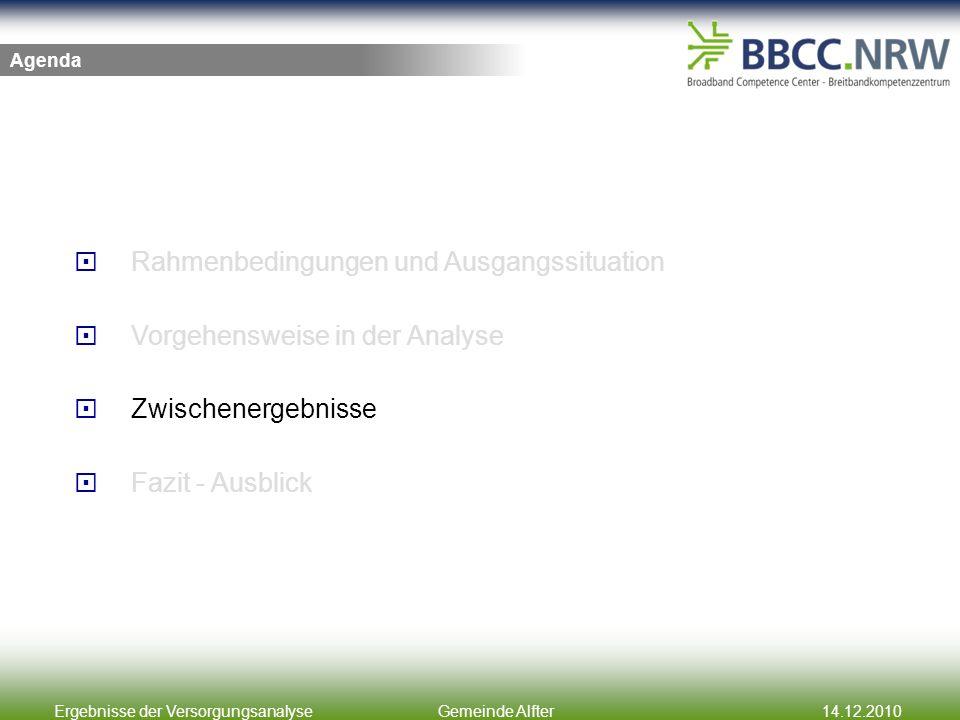 Ergebnisse der VersorgungsanalyseGemeinde Alfter14.12.2010 Rahmenbedingungen und Ausgangssituation Vorgehensweise in der Analyse Zwischenergebnisse Fazit - Ausblick Agenda