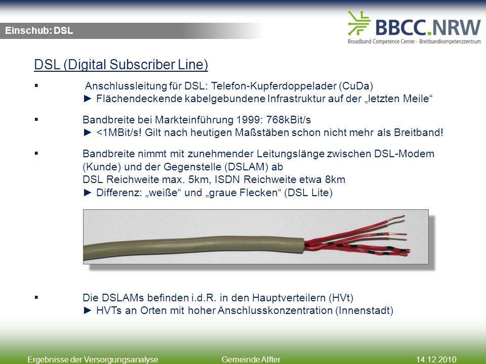 Ergebnisse der VersorgungsanalyseGemeinde Alfter14.12.2010 Einschub: DSL DSL (Digital Subscriber Line) Anschlussleitung für DSL: Telefon-Kupferdoppelader (CuDa) Flächendeckende kabelgebundene Infrastruktur auf der letzten Meile Bandbreite bei Markteinführung 1999: 768kBit/s <1MBit/s.