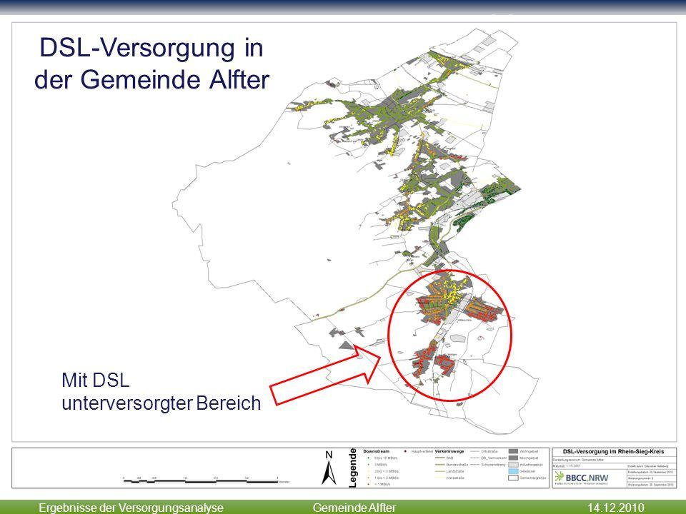 Ergebnisse der VersorgungsanalyseGemeinde Alfter14.12.2010 Zwischenergebnisse DSL-Versorgung in der Gemeinde Alfter Mit DSL unterversorgter Bereich
