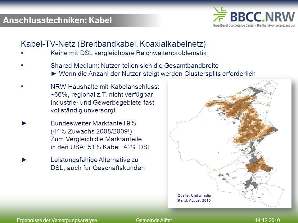 Ergebnisse der VersorgungsanalyseGemeinde Alfter14.12.2010 Anschlusstechniken: Kabel Kabel-TV-Netz (Breitbandkabel, Koaxialkabelnetz) Keine mit DSL ve