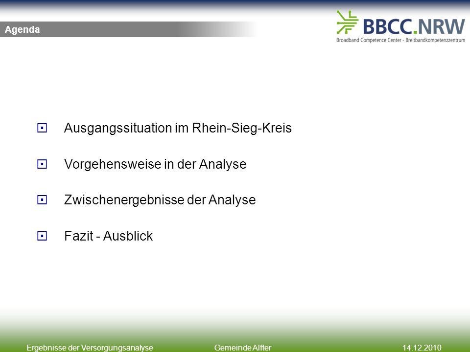 Ergebnisse der VersorgungsanalyseGemeinde Alfter14.12.2010 Ausgangssituation im Rhein-Sieg-Kreis Vorgehensweise in der Analyse Zwischenergebnisse der