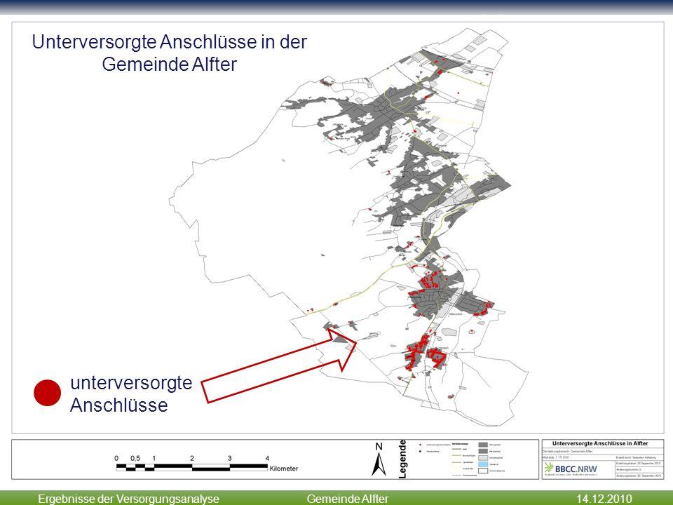 Ergebnisse der VersorgungsanalyseGemeinde Alfter14.12.2010 Zwischenergebnisse Unterversorgte Anschlüsse in der Gemeinde Alfter unterversorgte Anschlüs