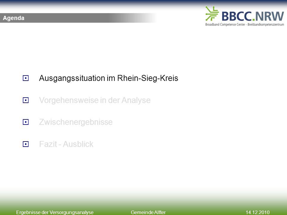 Ergebnisse der VersorgungsanalyseGemeinde Alfter14.12.2010 Ausgangssituation im Rhein-Sieg-Kreis Vorgehensweise in der Analyse Zwischenergebnisse der Analyse Fazit - Ausblick Agenda