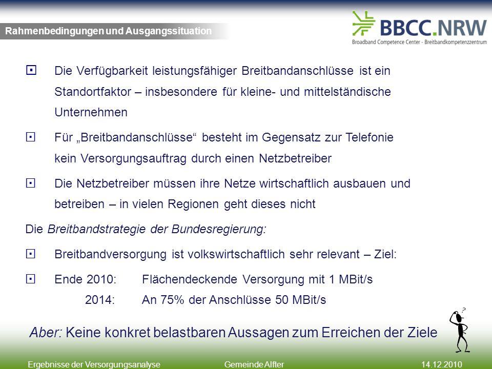 Ergebnisse der VersorgungsanalyseGemeinde Alfter14.12.2010 Die Breitbandstrategie ist als reine Zielsetzung zu verstehen Es wird von der Bundespolitik ein regionales Engagement erwartet Es bestehen Förderprogramme zur Tilgung der weißen Flecken Förderfähig ist i.a.