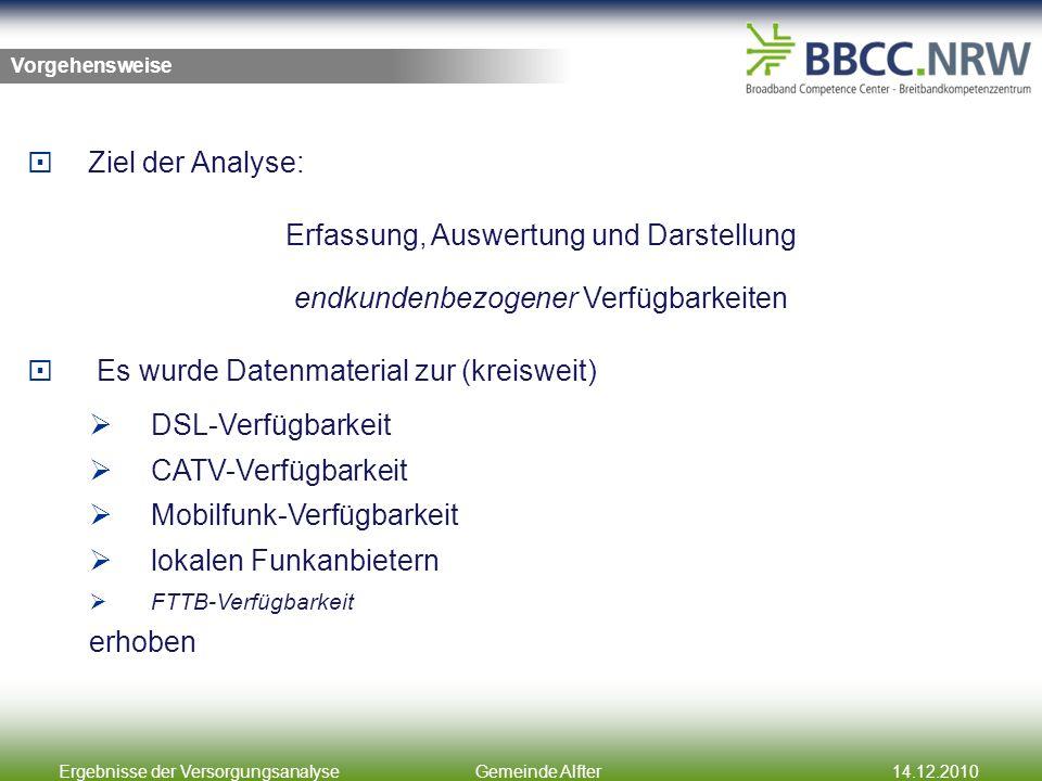 Ergebnisse der VersorgungsanalyseGemeinde Alfter14.12.2010 Ziel der Analyse: Erfassung, Auswertung und Darstellung endkundenbezogener Verfügbarkeiten Es wurde Datenmaterial zur (kreisweit) DSL-Verfügbarkeit CATV-Verfügbarkeit Mobilfunk-Verfügbarkeit lokalen Funkanbietern FTTB-Verfügbarkeit erhoben Vorgehensweise