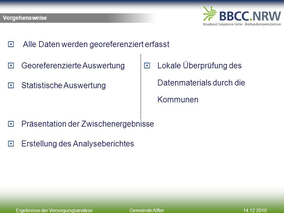 Ergebnisse der VersorgungsanalyseGemeinde Alfter14.12.2010 Alle Daten werden georeferenziert erfasst Präsentation der Zwischenergebnisse Erstellung de