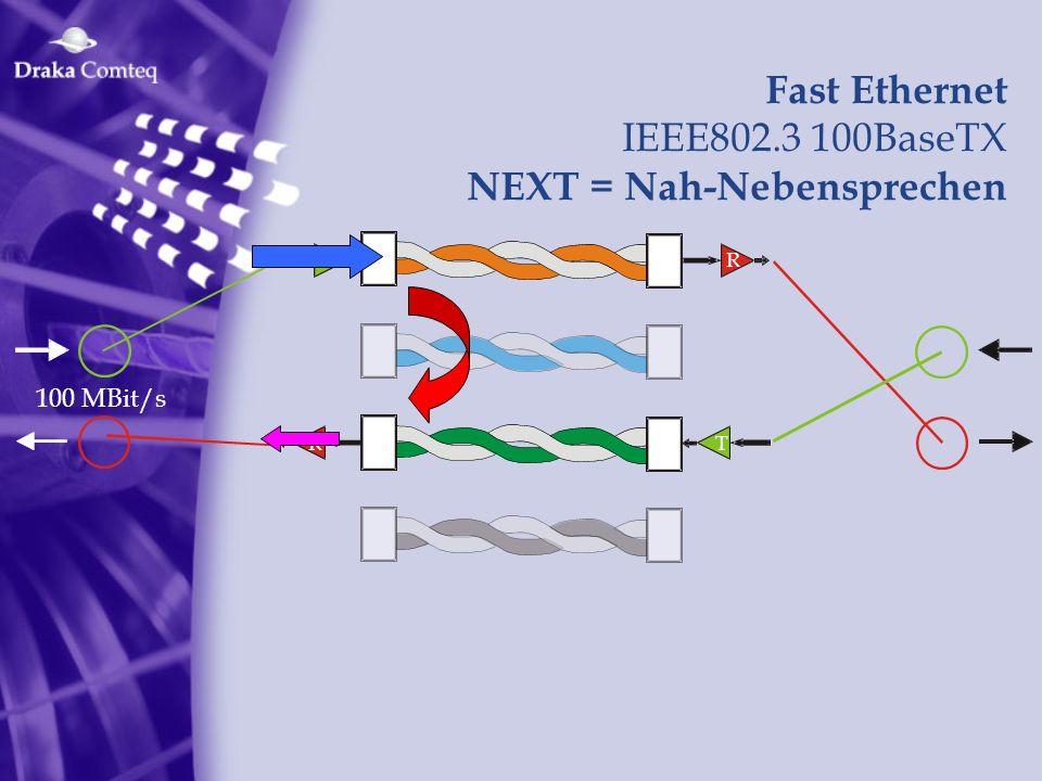 TR R T Fast Ethernet IEEE802.3 100BaseTX NEXT = Nah-Nebensprechen