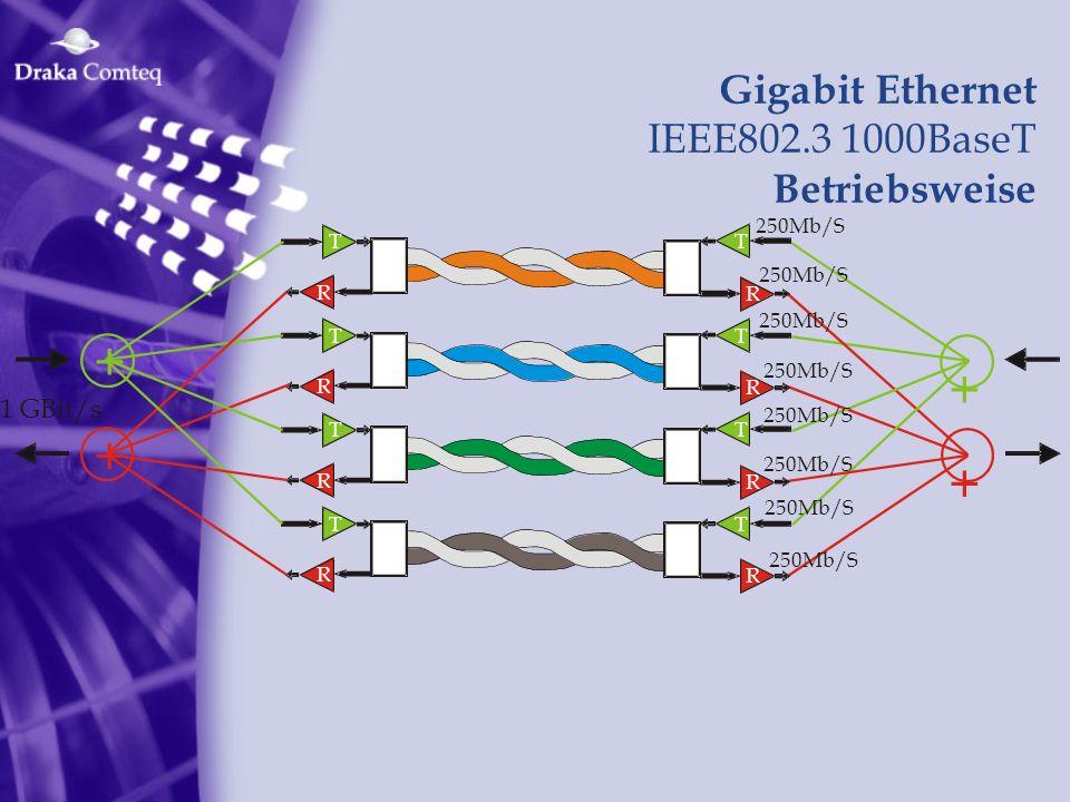 1 GBit/s Gigabit Ethernet IEEE802.3 1000BaseT Betriebsweise