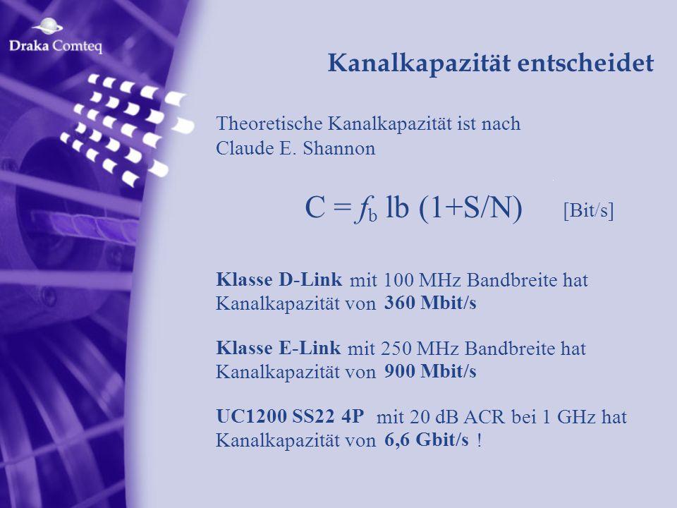 Kanalkapazität entscheidet Theoretische Kanalkapazität ist nach Claude E. Shannon C =f b lb (1+S/N) [Bit/s] Klasse D-Link mit 100 MHz Bandbreite hat K