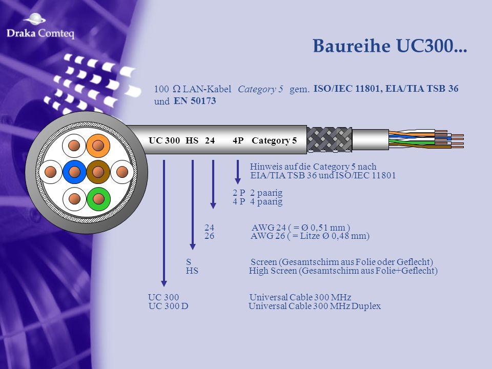 Baureihe UC300... UC 300HS244PCategory 5 Hinweis auf die Category 5 nach EIA/TIA TSB 36 und ISO/IEC 11801 2 P2 paarig 4 P4 paarig 24AWG 24 ( = Ø 0,51