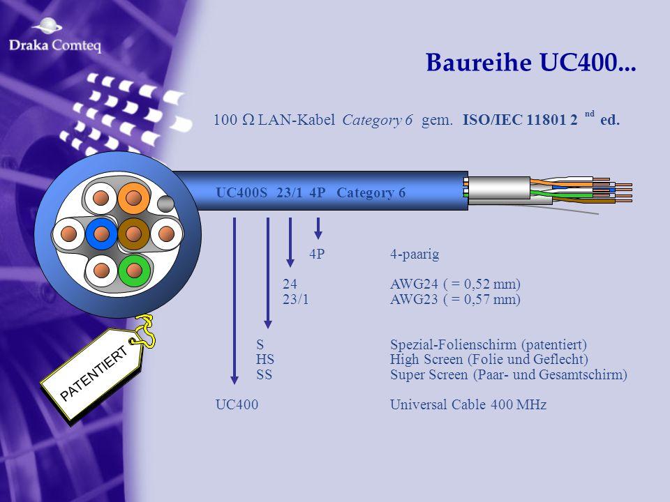 PATENTIERT Baureihe UC400... 100 LAN-KabelCategory 6 gem.ISO/IEC 11801 2 nd ed. UC400 S23/14PCategory 6 4P4-paarig 24AWG24 ( = 0,52 mm) 23/1AWG23 ( =