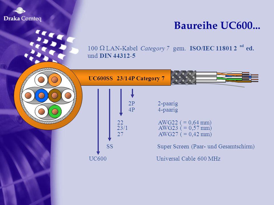 Baureihe UC600... 100 LAN-KabelCategory 7 gem.ISO/IEC 11801 2 nd ed. und DIN 44312-5 UC600SS23/14PCategory 7 2P2-paarig 4P4-paarig 23/1AWG23 ( = 0,57