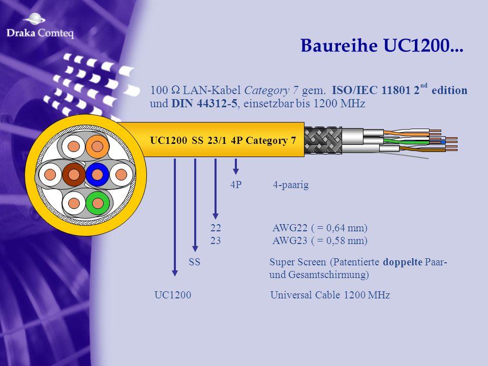 Baureihe UC1200... 100 LAN-KabelCategory 7 gem.ISO/IEC 11801 2 nd edition und DIN 44312-5, einsetzbar bis 1200 MHz UC1200SS23/14PCategory 7 4P4-paarig
