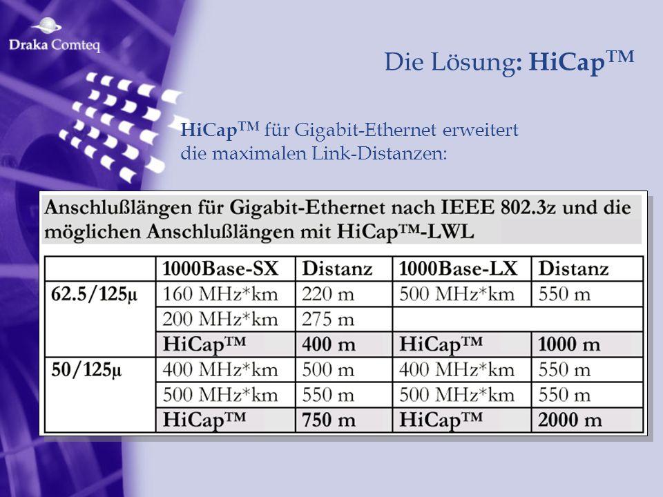HiCap TM für Gigabit-Ethernet erweitert die maximalen Link-Distanzen: Die Lösung : HiCap TM