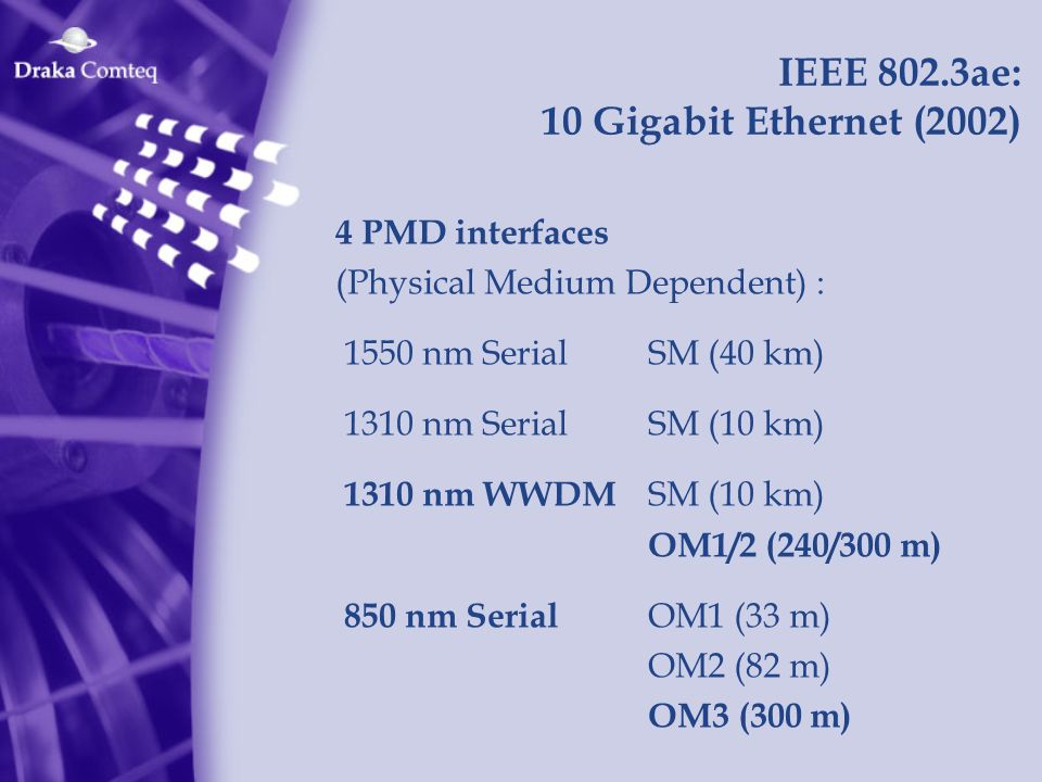 IEEE 802.3ae: 10 Gigabit Ethernet (2002) 4 PMD interfaces (Physical Medium Dependent) : 1550 nm SerialSM (40 km) 1310 nm SerialSM (10 km) 1310 nm WWDM
