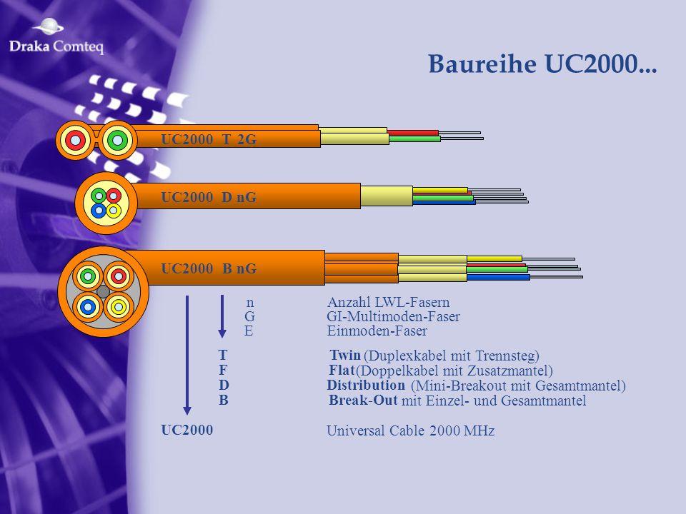 Baureihe UC2000... UC2000BnG GGI-Multimoden-Faser EEinmoden-Faser TTwin (Duplexkabel mit Trennsteg) FFlat (Doppelkabel mit Zusatzmantel) DDistribution