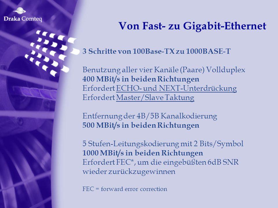 Von Fast- zu Gigabit-Ethernet 3 Schritte von 100Base-TX zu 1000BASE-T Benutzung aller vier Kanäle (Paare) Vollduplex 400 MBit/s in beiden Richtungen E