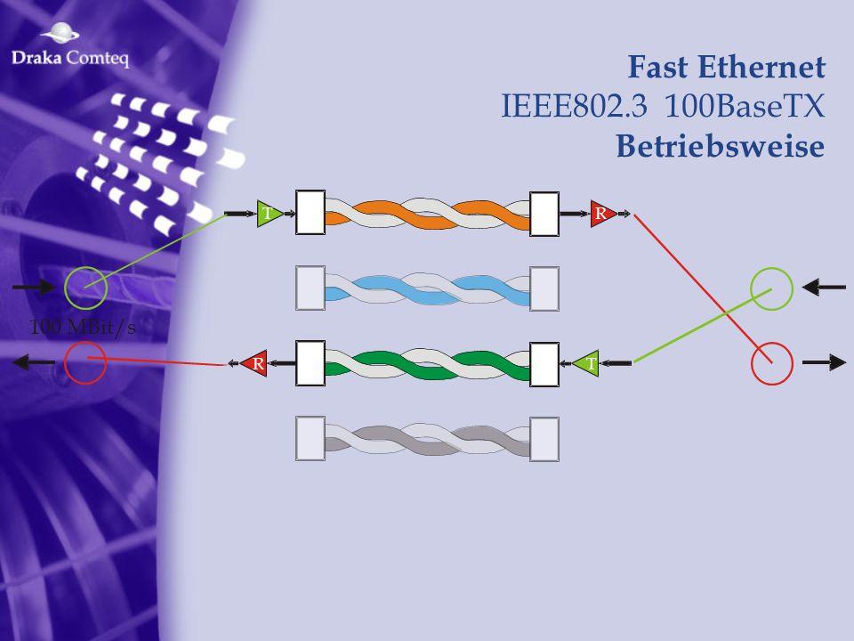 Fast Ethernet IEEE802.3 100BaseTX Betriebsweise