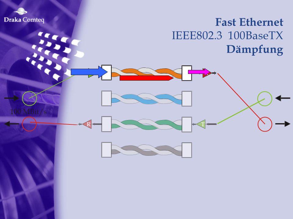 Fast Ethernet IEEE802.3 100BaseTX Dämpfung 100 MBit/s TR R T