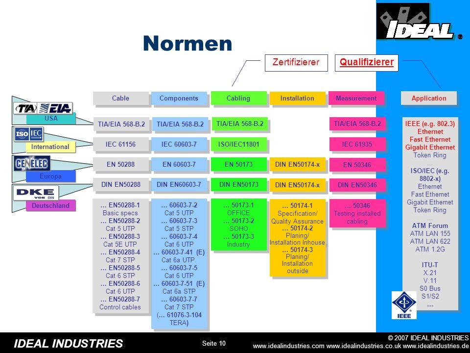 Seite 10 © 2007 IDEAL INDUSTRIES www.idealindustries.com www.idealindustries.co.uk www.idealindustries.de IDEAL INDUSTRIES Normen Installation EN 5017