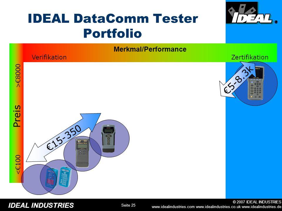 Seite 25 © 2007 IDEAL INDUSTRIES www.idealindustries.com www.idealindustries.co.uk www.idealindustries.de IDEAL INDUSTRIES IDEAL DataComm Tester Portf