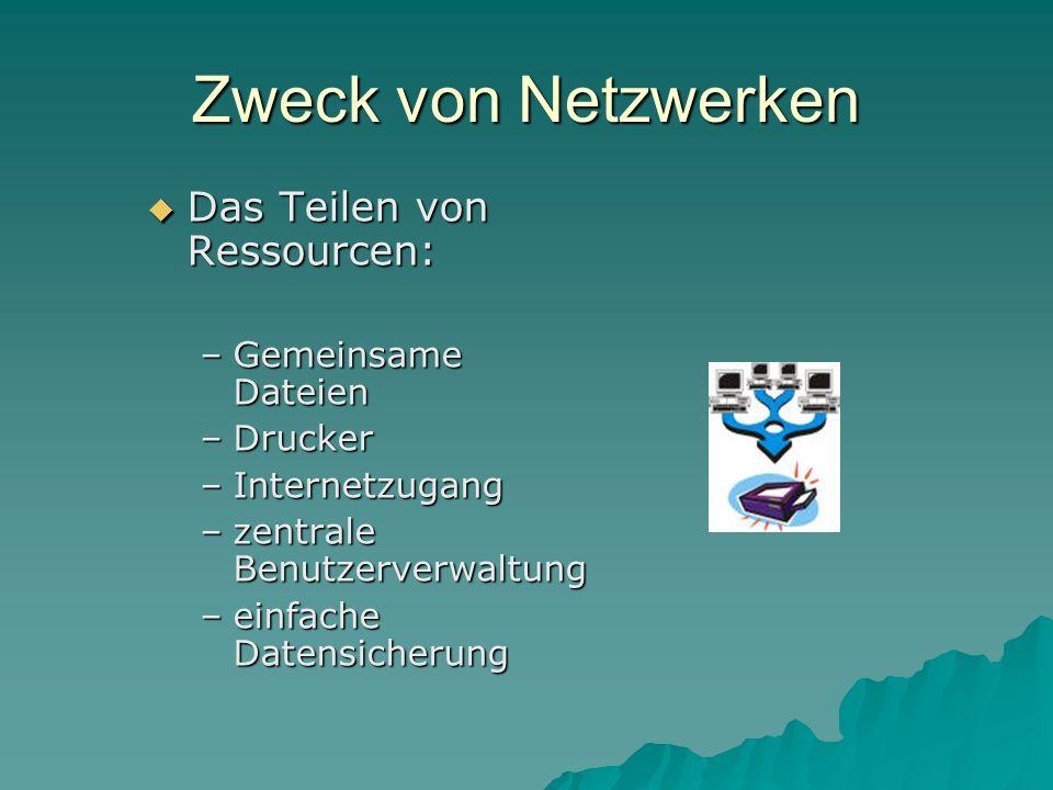 Zweck von Netzwerken Das Teilen von Ressourcen: –G–G–G–Gemeinsame Dateien –D–D–D–Drucker –I–I–I–Internetzugang –z–z–z–zentrale Benutzerverwaltung –e–e