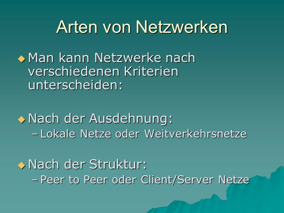 Topologien von Netzwerken Ringnetzwerk (Token Ring) Ringnetzwerk (Token Ring) Busnetzwerk Busnetzwerk Sternnetzwerk technische Voraussetzungen: Netzwerkkarte, Netzwerkkabel, Hubs und/oder Switches Sternnetzwerk technische Voraussetzungen: Netzwerkkarte, Netzwerkkabel, Hubs und/oder Switches