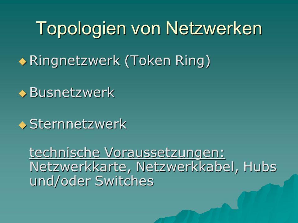 Topologien von Netzwerken Ringnetzwerk (Token Ring) Ringnetzwerk (Token Ring) Busnetzwerk Busnetzwerk Sternnetzwerk technische Voraussetzungen: Netzwe