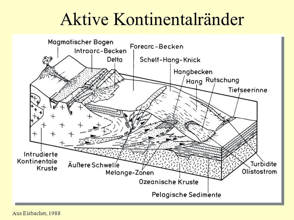 Aktive Kontinentalränder Aus Eisbacher, 1988