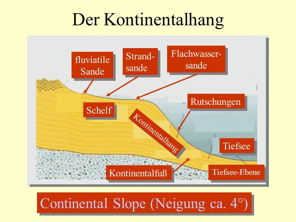 Der Kontinentalhang Continental Slope (Neigung ca.