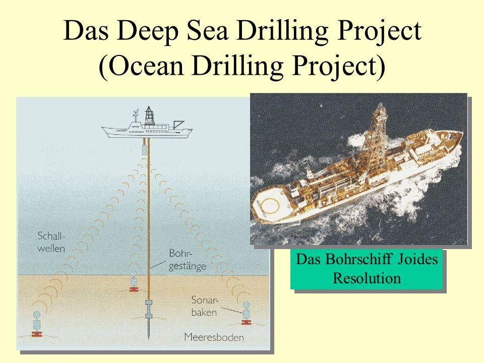 Schelfbereich (Flachmeer) Kontinentalränder: aktiv: Hebung Erosion passiv: Einsinken Sedimentation kein Schelf Breiter Schelf