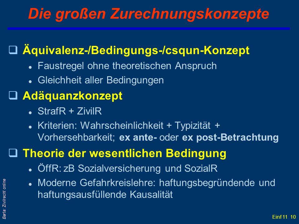 Einf 11 10 Barta: Zivilrecht online Die großen Zurechnungskonzepte qÄquivalenz-/Bedingungs-/csqun-Konzept l Faustregel ohne theoretischen Anspruch l G