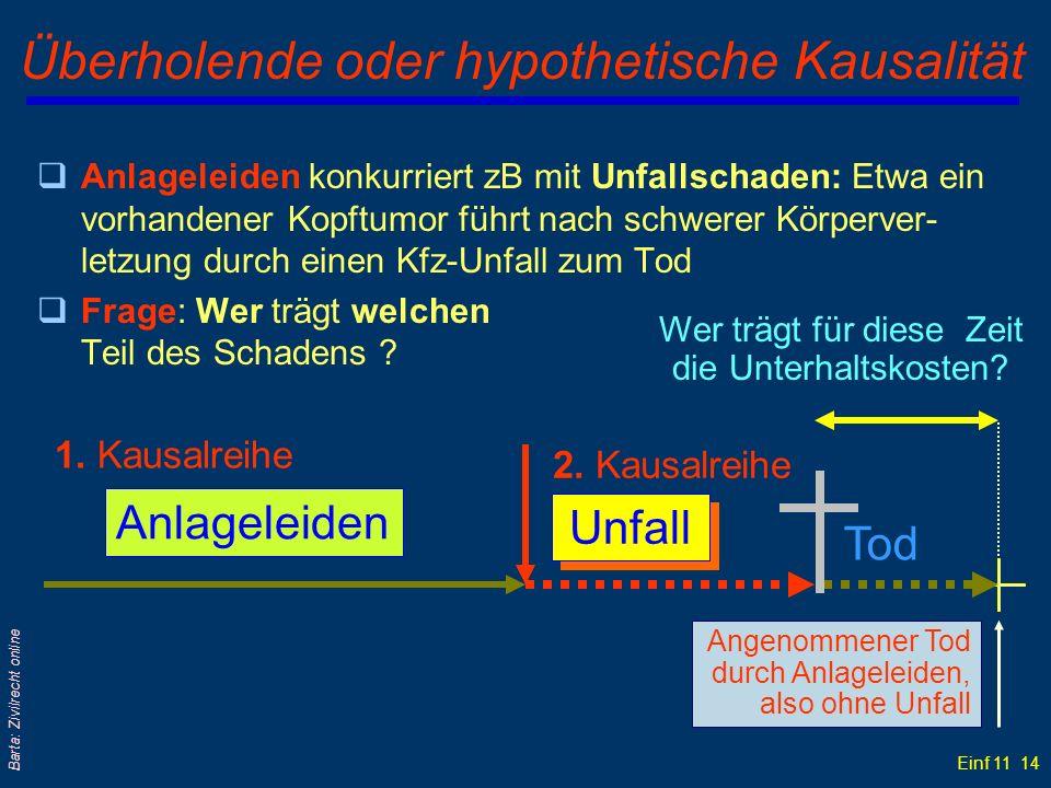 Einf 11 14 Barta: Zivilrecht online Tod Überholende oder hypothetische Kausalität qAnlageleiden konkurriert zB mit Unfallschaden: Etwa ein vorhandener